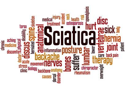 Sciatica Nerve Stretches